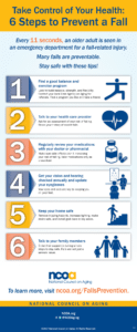 National Council of Aging: Fall Prevention Pamphlet